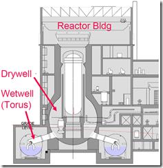 581px-BWR_Mark_I_Containment,_diagram